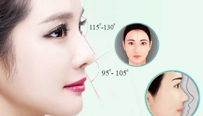Cách trang điểm mũi tẹt thành mũi cao