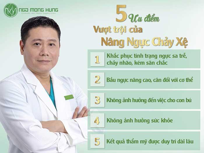 Cách mát xa ngực chảy xệ mang lại hiệu quả cao Ngucchayxe-01-1